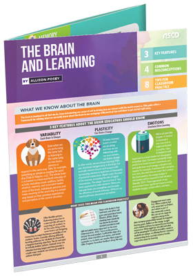 The Brain and Learning - ASCD Quick Reference Guide